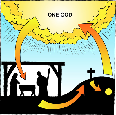 Image: God and Mediator.