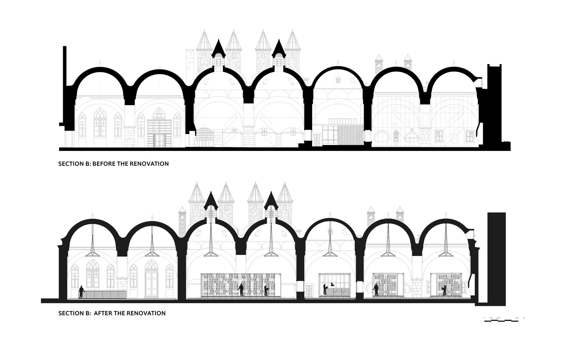 Beyazıt State Library / Tabanlioglu Architects.