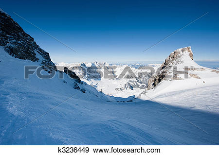 Stock Photograph of View from Titlis k3236449.