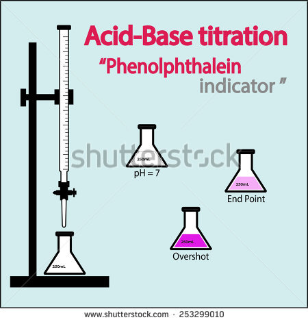 Titration Stock Images, Royalty.
