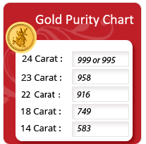 Todays gold rate in nashik png 3 » PNG Image.