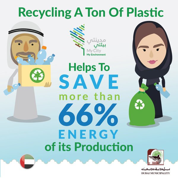 "بلدية دبي on Twitter: ""Did you know that Recycling a ton of."