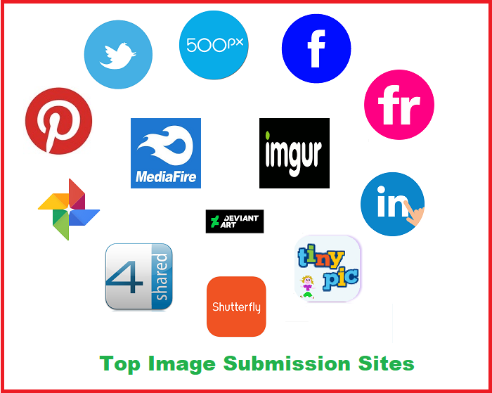 Top 50+ High PA and DA Image Submission Sites List 2019.