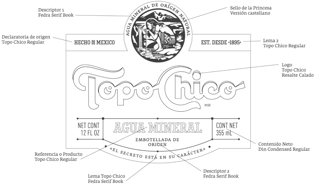 Reviewed: New Logo and Packaging for Topo Chico by.