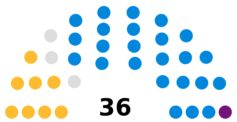 File:Torbay Council composition.svg.