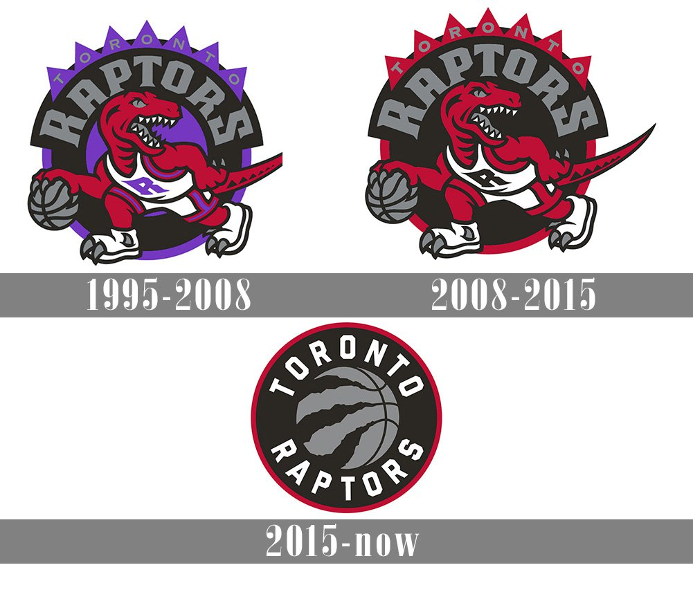 Meaning Toronto Raptors logo and symbol.