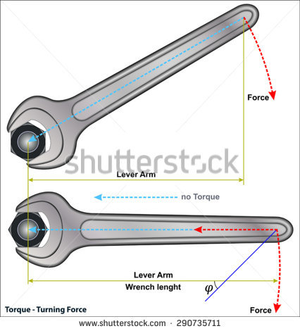 Torque Wrench Stock Photos, Royalty.