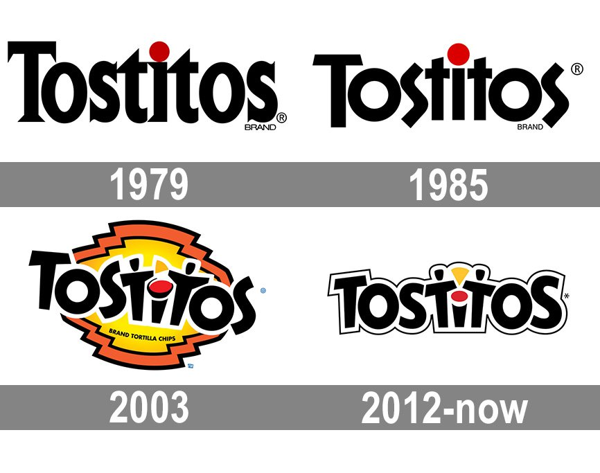 Meaning Tostitos logo and symbol.