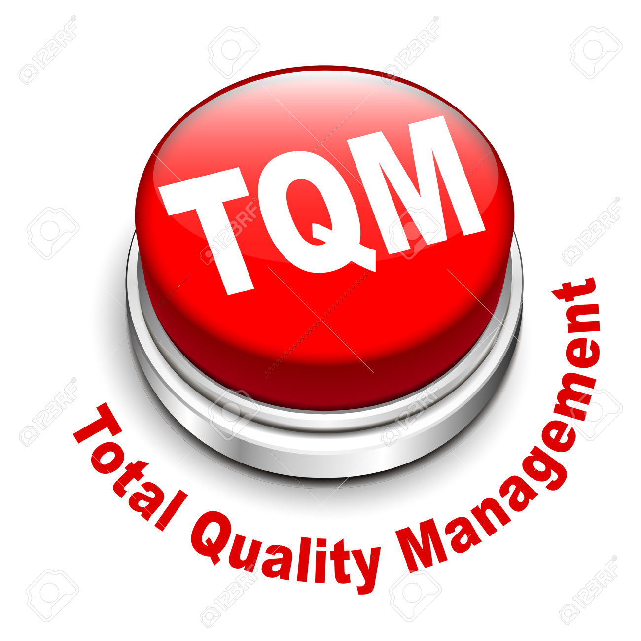 Total quality management clipart.