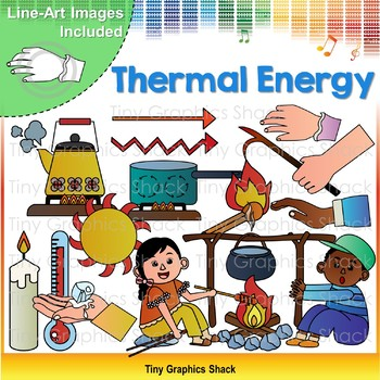 Thermal / Heat Energy Clip Art.