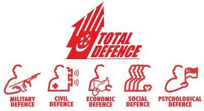 Total Defence logos; Total.