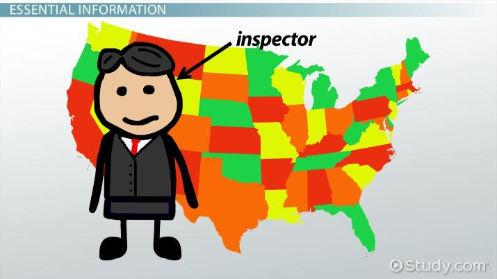 Begin a Career as a Food Inspector: Requirements, Duties and.