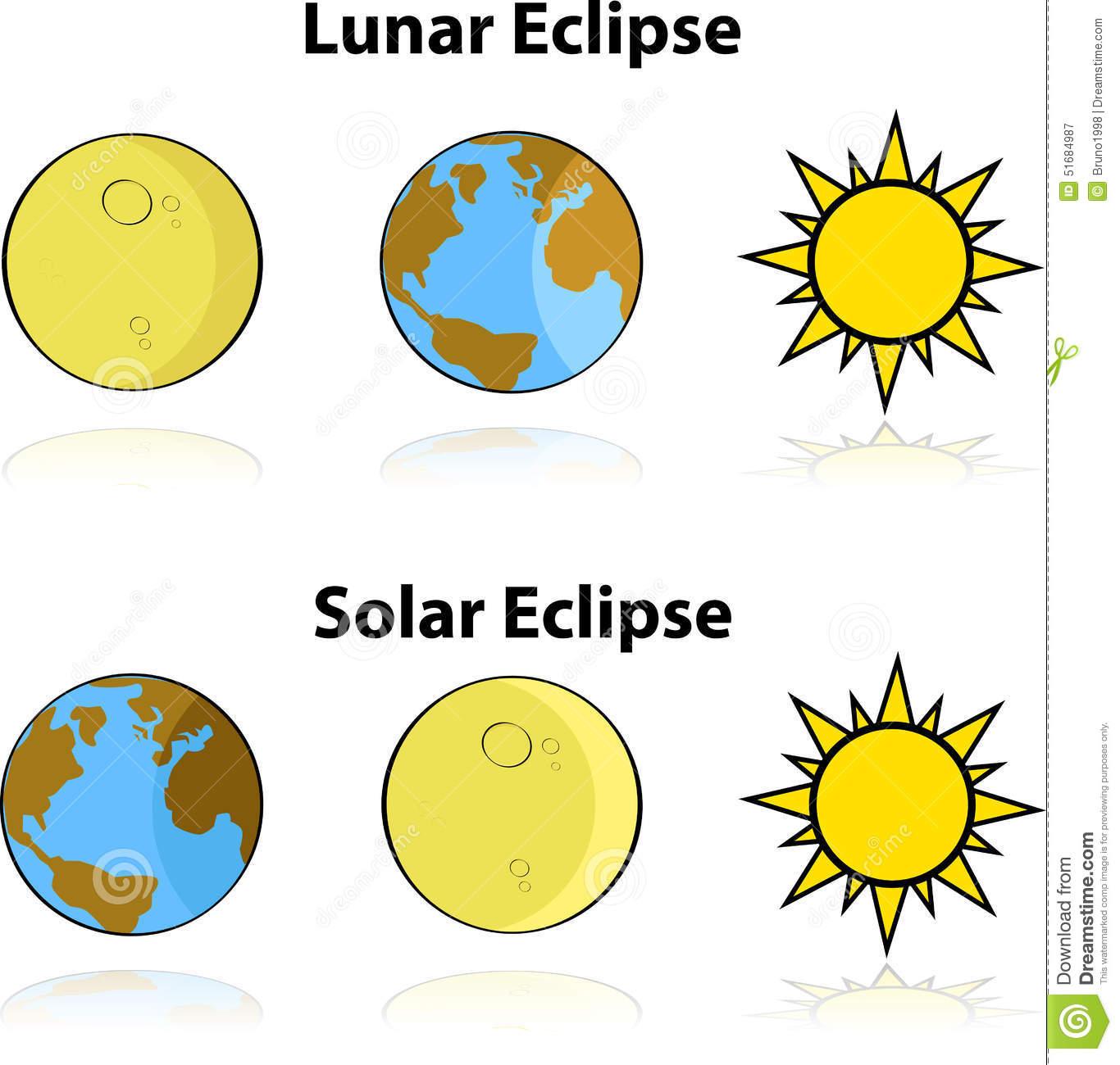 Solar And Lunar Eclipse Stock Illustration.