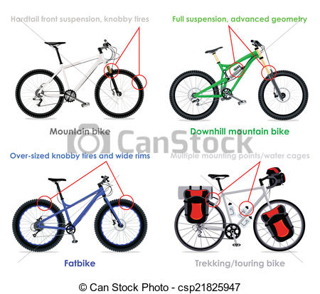 EPS Vector of Bicycle types, set IV.