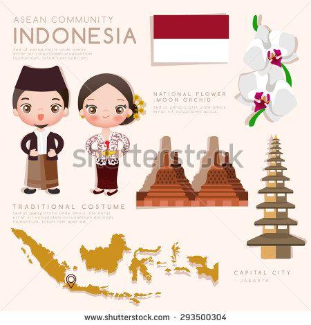 Indonesia : Asean Economic Community (AEC) Infographic with.