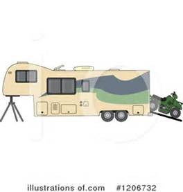 Toy Haulers, 5th Wheels, Travel Trailers.