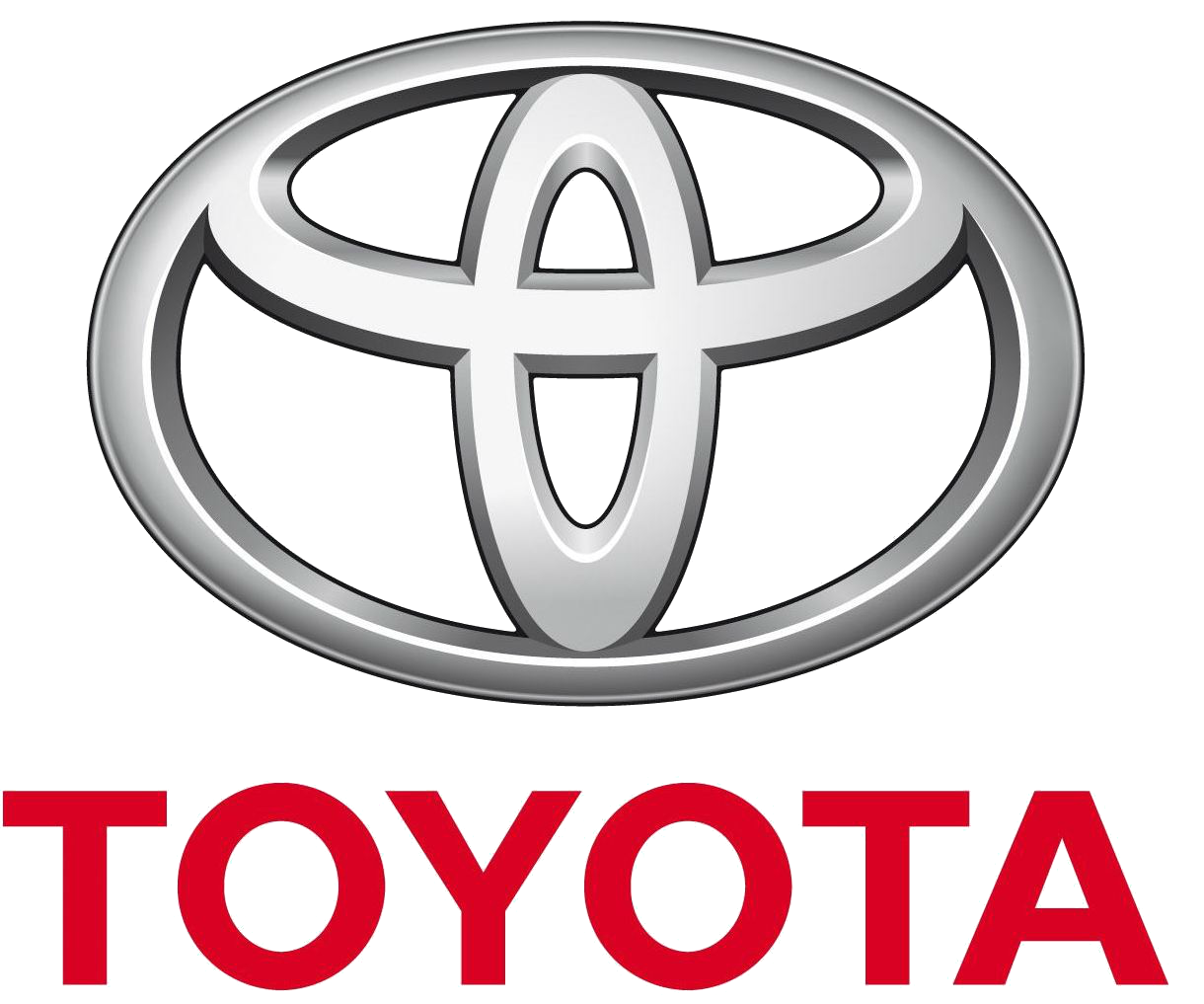 Toyota Logo, Toyota Car Symbol Meaning and History.