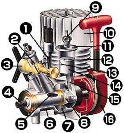 1000+ ideas about Auto Engine on Pinterest.