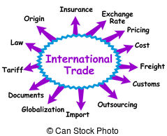 Trade Illustrations and Clip Art. 128,723 Trade royalty free.