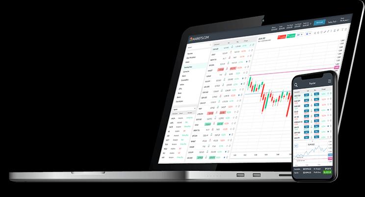 Online CFDs trading, MARKETS.COM forex trading platform.