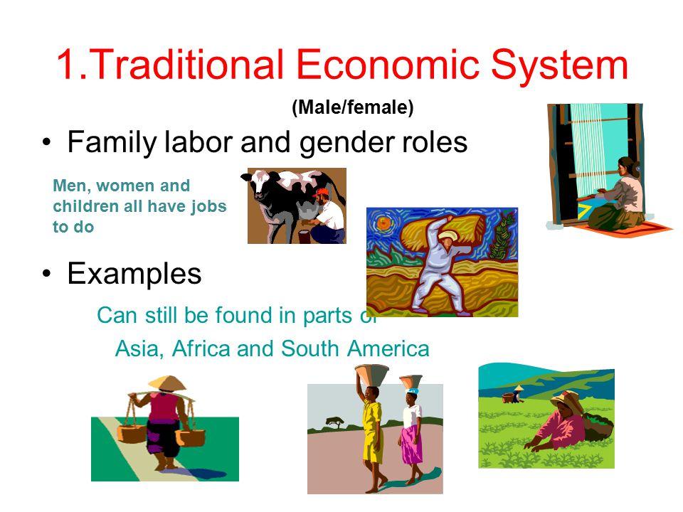 Economic Systems.