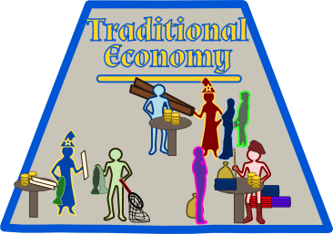Collection of free Incomer clipart traditional economy.