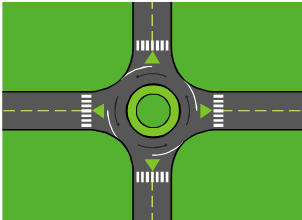 Driving on Roundabouts.