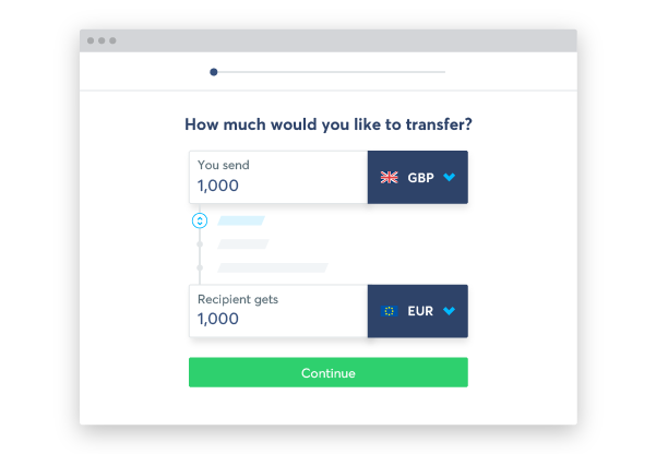 Paying by bank transfer.