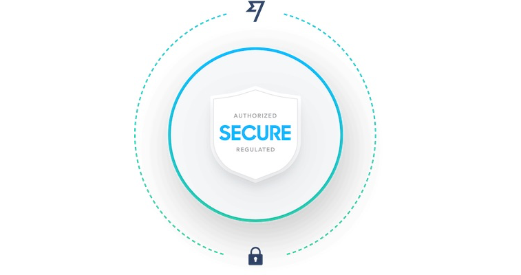 How TransferWise makes sure your money is safe.