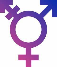 Celebrate Trans* Awareness Week.