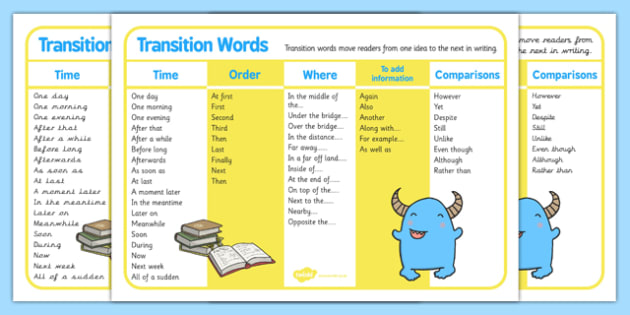 Transitions Word Mat.