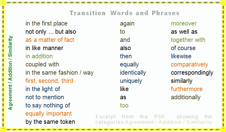 good transitions for an essay.