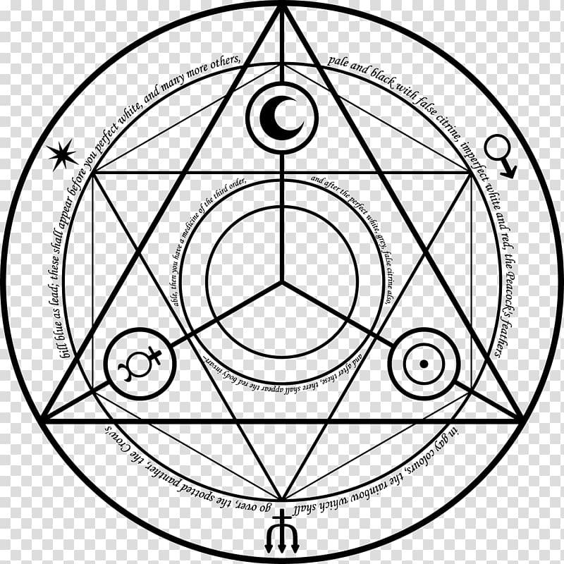 Alchemy Magic circle Fullmetal Alchemist Art, magic circle.
