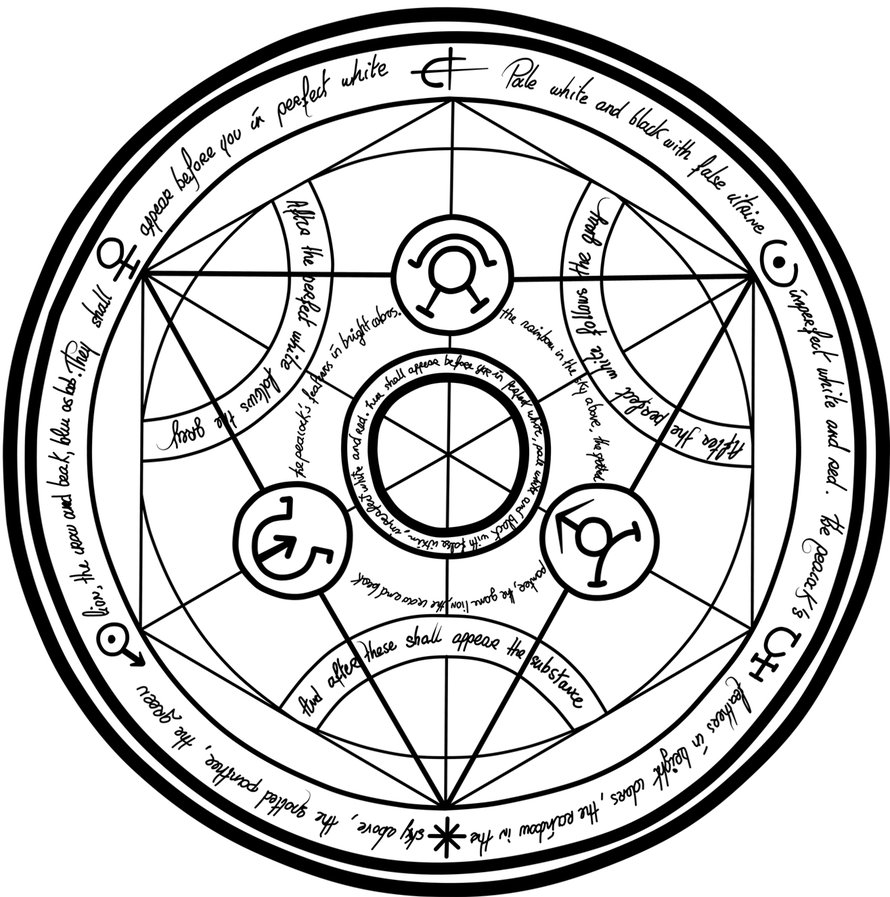 What are the transmutation circles in Fullmetal Alchemist.