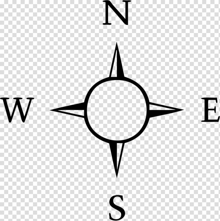 Compass illustration, Compass rose Simple English Wikipedia.