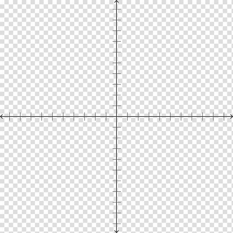 Cartesian coordinate system Graph paper Number line Graph of.