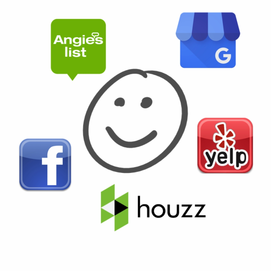 Generate Online Reviews Automatically.