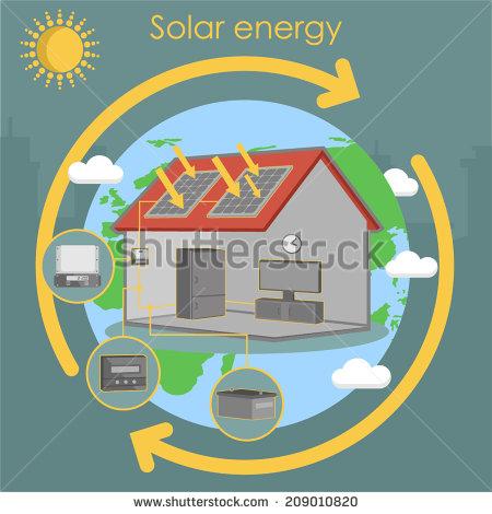 Solar Energy House Panel Scheme Isometric Stock Vector 209010820.