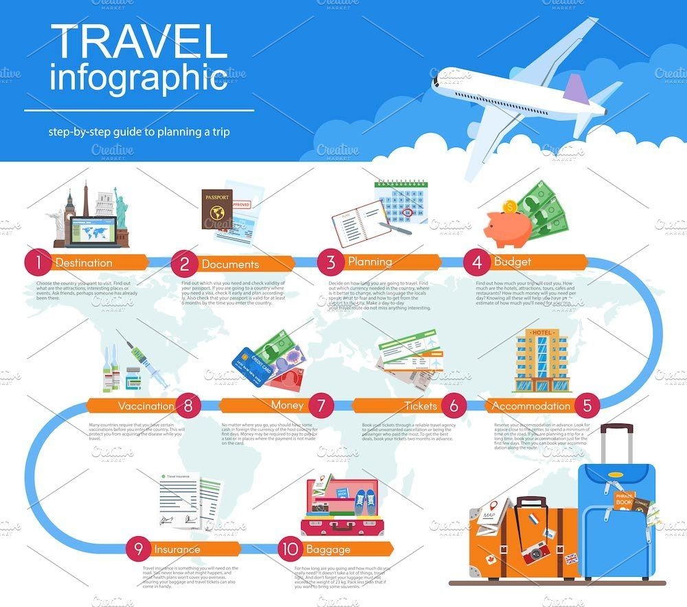 Travel planing vector infographic by Sky Pics Studio on.