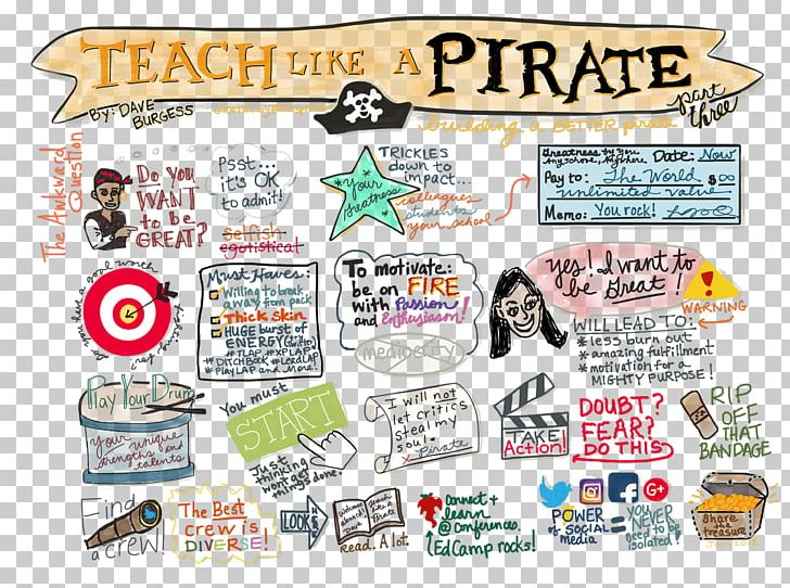 Teach Like A Pirate: Increase Student Engagement PNG.