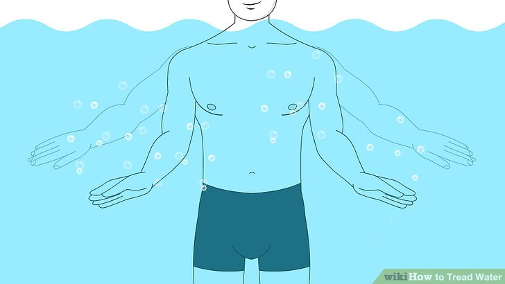 Treading Water Clipart.