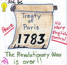 Treaty Of Paris Clipart.