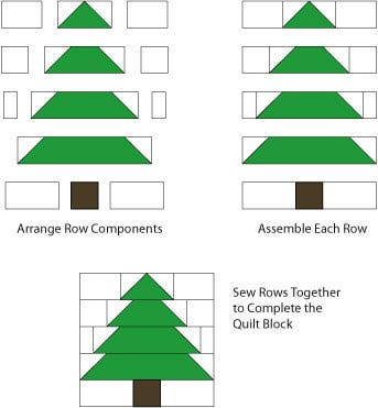 17 Best ideas about Tree Quilt Pattern on Pinterest.