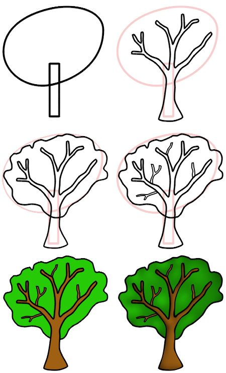 17 Best ideas about How To Draw Trees on Pinterest.