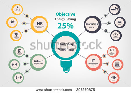 Mindmap Stock Images, Royalty.