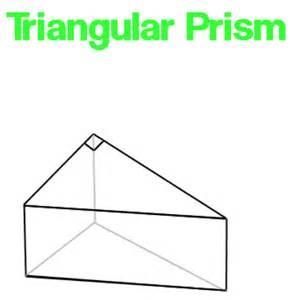 Similiar Trianle Prism Keywords.