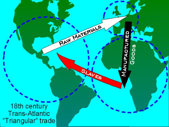Triangular Trade Clipart.