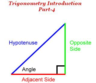 Digital Learning: Trigonometry Introduction Part 4.