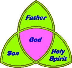 Holy Trinity Images Clip Art.