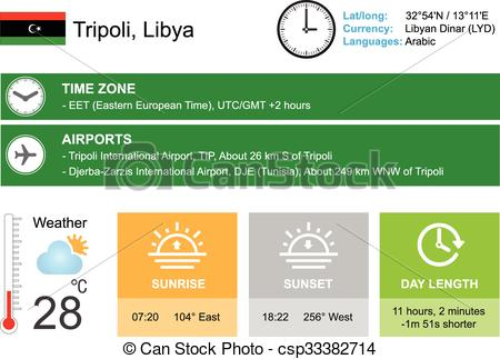 Vector Clip Art of Tripoli, Libya. Infographic design. Time and.